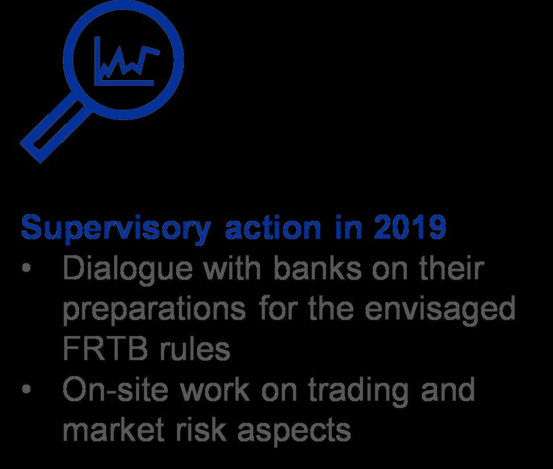 ecb banking supervision ssm supervisory priorities 2019