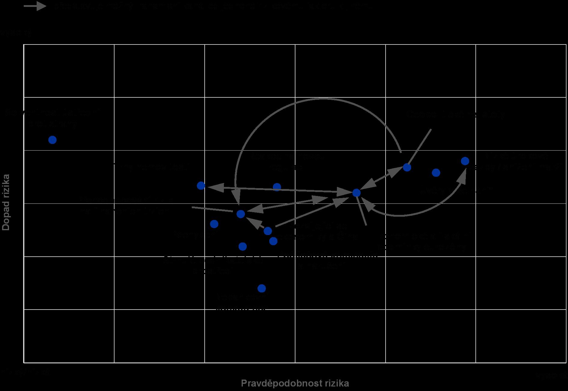 Nebankovní pujcky online telč mapa