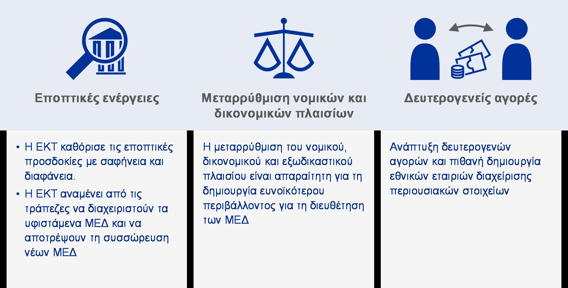 Ποιες είναι οι πέντε αρχές της σχετικής χρονολογίων