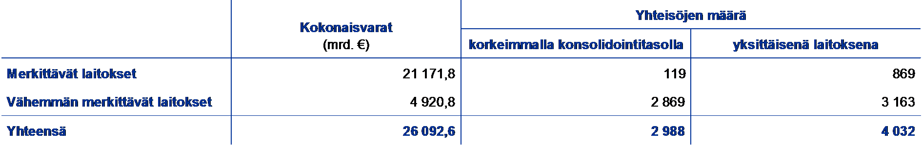 Rakennusurakan yleiset sopimusehdot – YSE 1998
