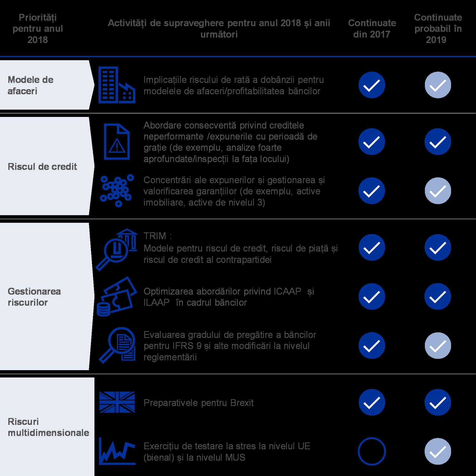opțiuni în evaluarea riscurilor datoriei corporative major pe opțiuni binare