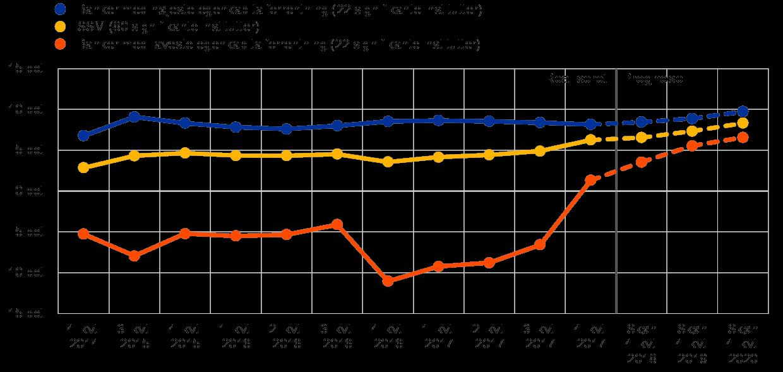 Gennemsnitlig længde af dating før sammenbrud 24 datering en 35 år gammel