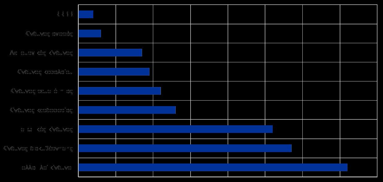εργασία σε απευθείας σύνδεση κίνδυνοι έκθεση ραντεβού πρακτορείο Σίδνεϊ