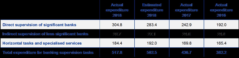 погашение кредита налог на прибыль