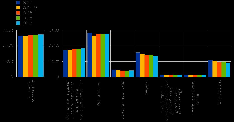 vergelijking van de zwangerschap dating door de laatste menstruele periode echografie en hun combina