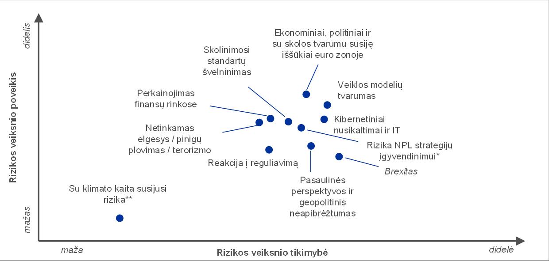 prekybos strategijomis turinčiomis finansinių priemonių turinčių finansinį svertą)