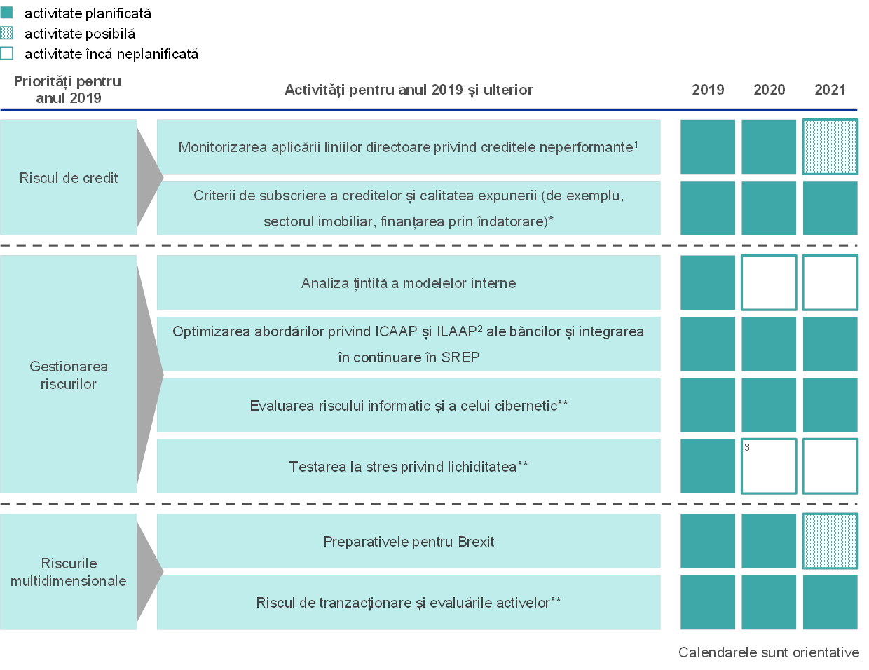 opțiuni în evaluarea riscurilor opțiuni binare strategia de 30 de minute
